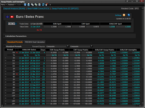 Reuters forex data feed